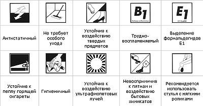 Обозначения на упаковке ламината
