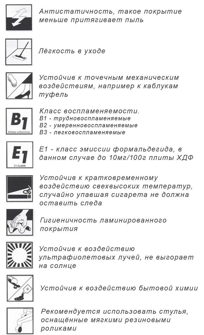 Значки на ламинате