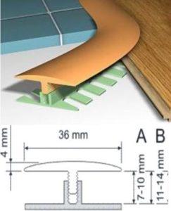 Параметры крепления гибкого порожка