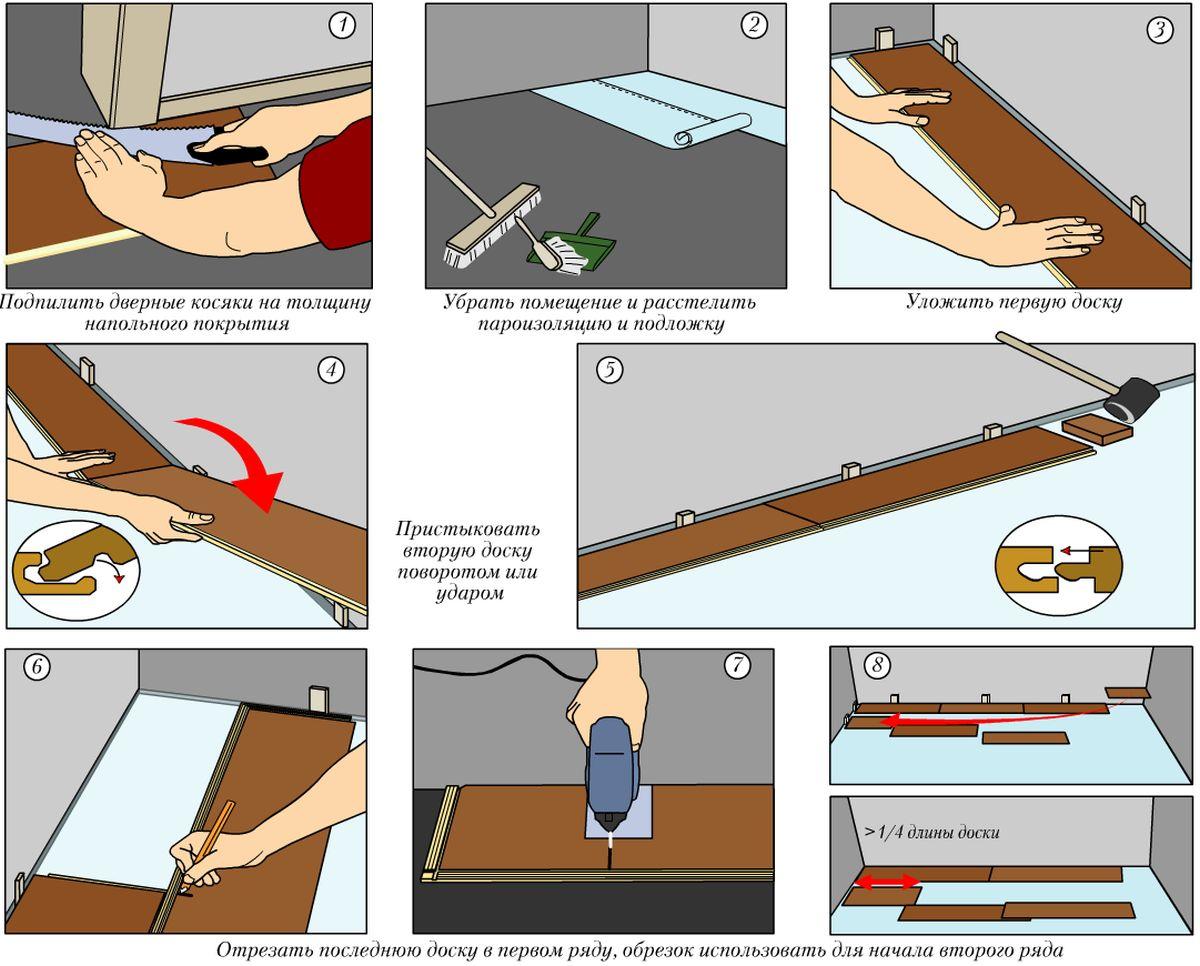 Как класть ламината своими руками