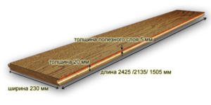 Размеры ламинатной доски стандартные