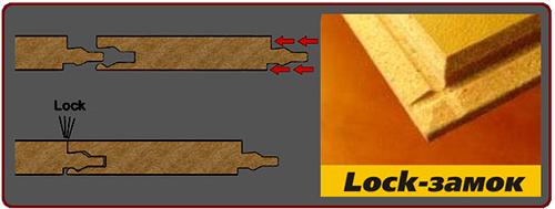 Как правильно укладывать ламинат на деревянный пол