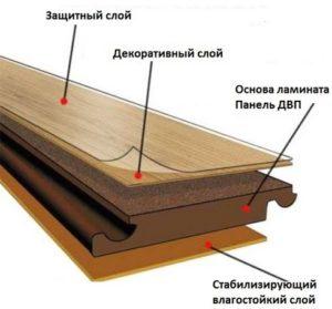 Как защитить современный ламинат от царапин