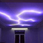 Классификация подсветки на основе светодиодов