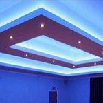 Основные виды светодиодной подсветки