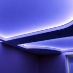 Разновидности светодиодной подсветки