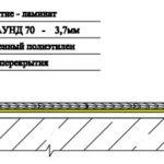Схема создания шумоизоляции ламината