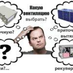 Основные разновидности вентиляции для обустройства дома