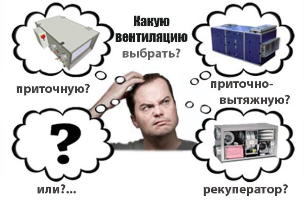 Основные разновидности вентиляции для обустройства доме