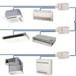 Выбор современной системы кондиционирования