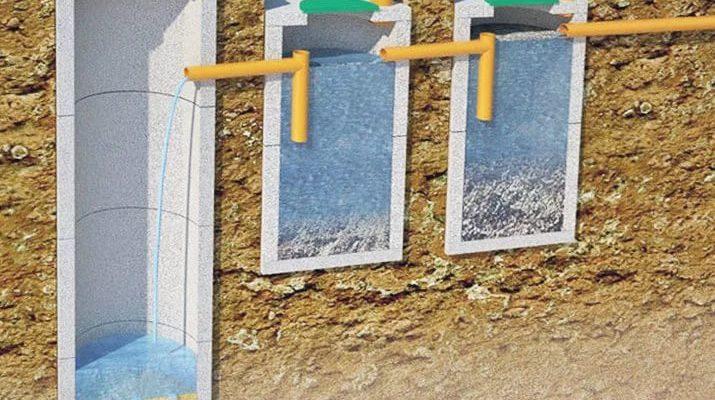 канализация из бетонных септиков