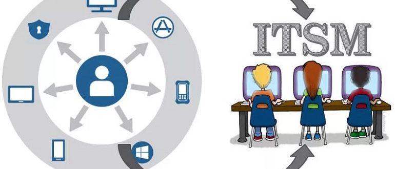 ITSM система